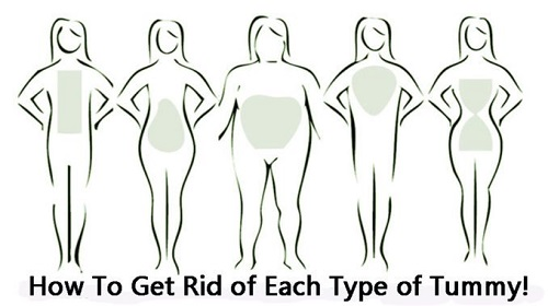 What's Your Tummy Type And How To Get Rid Of It