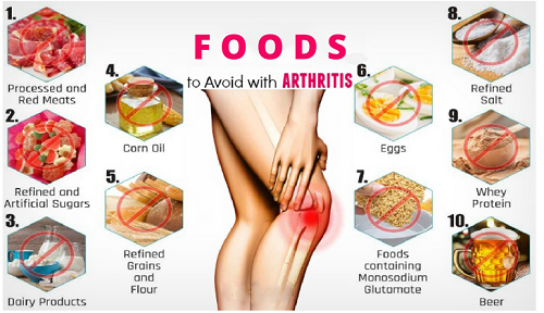 Don't Eat These 10 Foods To Avoid Worse Joint Pain